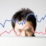 ビットコインの価格の推移